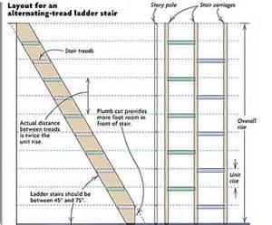 Alternate Tread Stairs Design Alternating Step Stairs Plans Studio Design Gallery Best Design