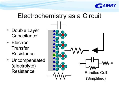 layer capacitor electrochemistry 28 images ss902 advanced electrochemistry ppt