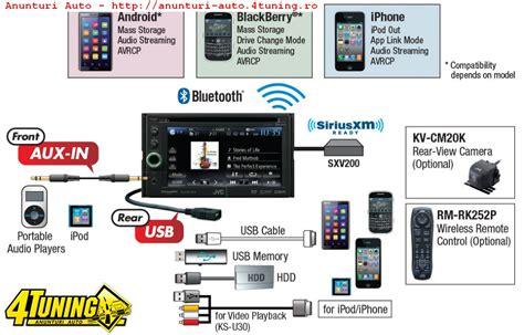 Remote Remot Remote Dvd Player Maxtron Kw jvc kw wiring diagram jvc free engine image for user