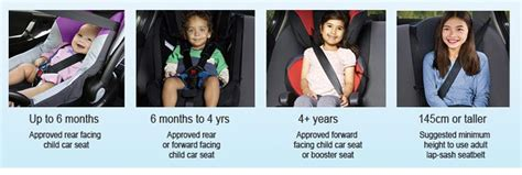 age limit for child in front seat of car child car seats children staying safe nsw centre for
