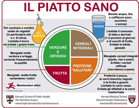 consigli per un alimentazione sana consigli smartfood per una sana alimentazione istituto