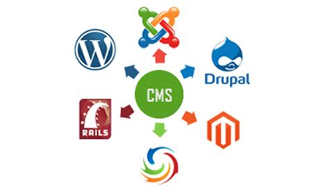 best cms which is the best cms magento drupal joomla or