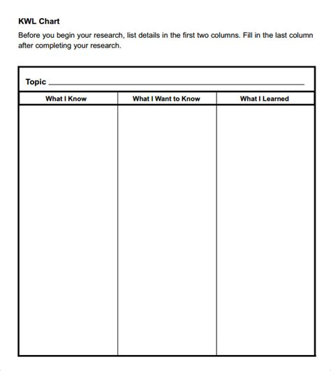 kwl template sle kwl chart 7 documents in pdf