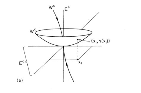 Drawing Xyz Plane by Drawing A Paraboloid Usings Tikz With Xyz Coordinates