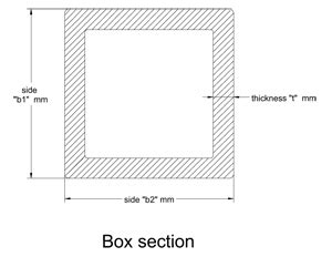 rsa section grp profiles engineered composites