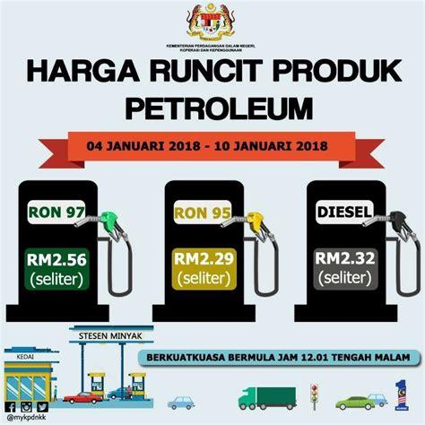 Minyak Nilam Sekarang Ini harga minyak naik lagi sekarang diesel lebih mahal dari ron95 borneo today