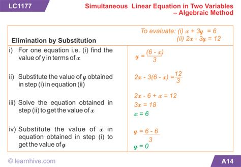 Linear Equations In Two Variables Worksheets by Learnhive Icse Grade 9 Mathematics Simultaneous Linear