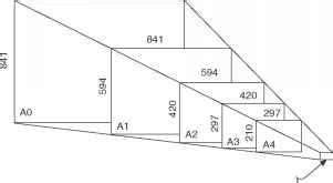 drawing paper sizes engineering drawing joshua nava arts