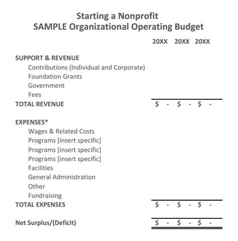Operating Budget Exle Template Business Simple Operating Budget Template