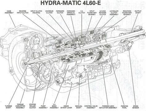 parts diagram basic car 1989 chevy get free image