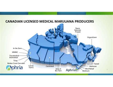 Tech Deck S by 2015 Aphria Medical Marijuana Investor Presentation