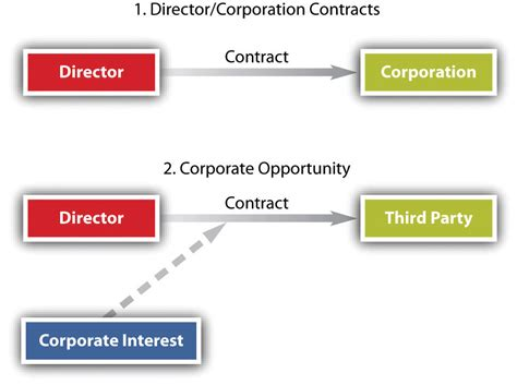 winding up of section 25 company liability of directors and officers