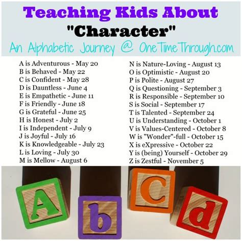 Character Qualities Letter teaching about character traits character trait