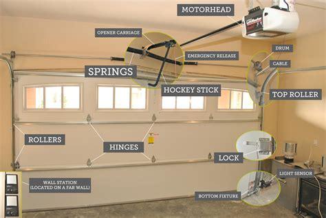Overhead Door Repair Portland Garage Door Repair Larry Myers Garage Doors
