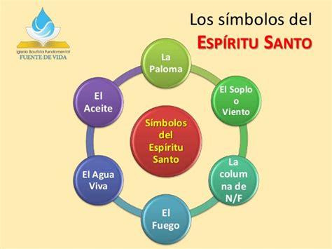 capturador de im genes los simbolos del espiritu santo doctrina del esp 237 ritu santo 1