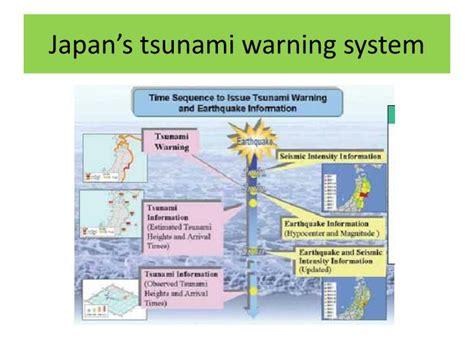 earthquake warning system japan earthquake and tsunami warning system trends world