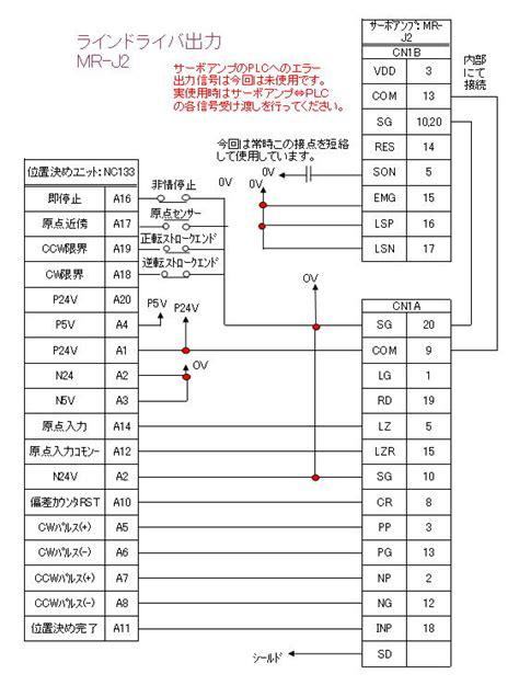 Omron Cj1w Md231 nc133と三菱製サーボアンプ間の結線図