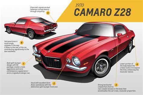 generation 2 camaro chevrolet camaro 2 design analysis photo 1
