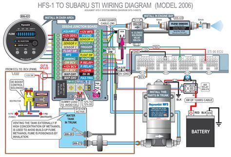sti wiring diagram balluff wiring diagram wiring