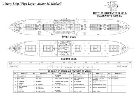 ship floor plan liberty ship arthur m huddell the model shipwright
