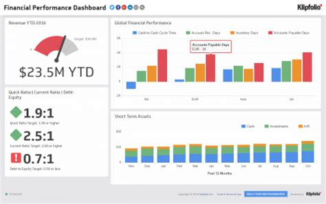 executive dashboards & reports for the modern ceo