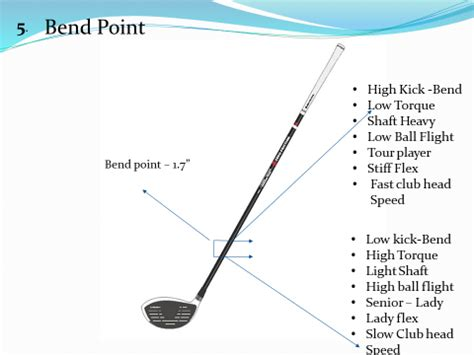 torque golf swing torque in golf driver shafts explained meaning backstage