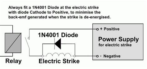back emf protection diode back emf blog title