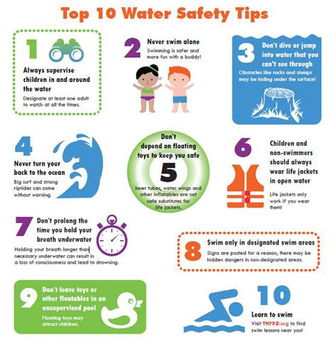 boat safety handout water safety tips for kids www imgkid the image