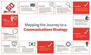 Communication Strategist by Infographics Mingus Designs