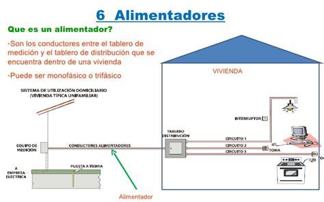 alimentadores primarios tema 3 partes de una instalcion electrica