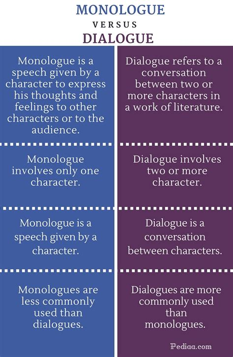 Exles Of Interior Monologue In Literature by Exle For Interior Monologue Best Trends