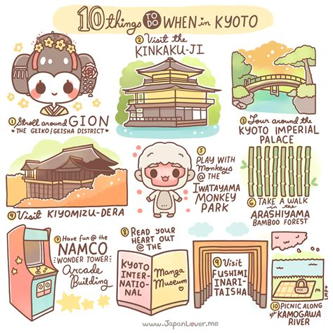 things to do in 10 things to do when in kyoto japan japan lover me lists