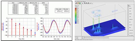 integrated circuit thermal simulation integrated circuit thermal test method environmental conditions 28 images article roundup ic