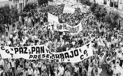la dictadura de gnero 8415338813 la movilizaci 243 n que marc 243 el fin de la dictadura militar