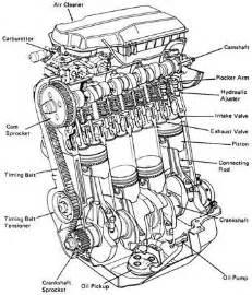 car engine diagram under the hood car parts