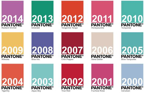 Pantone Color Of The Year 2012 by The Colour Of The Year 2015 Marsala Feng Shui London