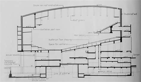 royal festival hall floor plan royal festival hall archives a london inheritance