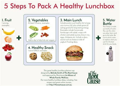 Your 5 Step Guide To Traditional Foods by 5 Steps To Pack A Healthy Lunchbox The Root Cause