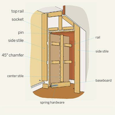 build  hidden door hidden doors  walls door