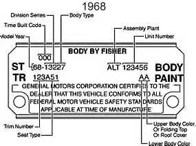 Pontiac Vin Codes Trim Tag Decoder 1967 Up Trans Am Firebird Allgen Trans