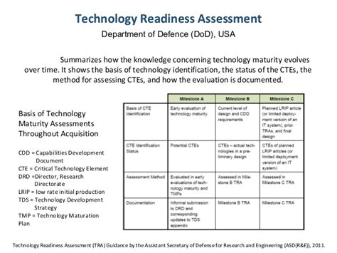 readiness assessment template technology readiness