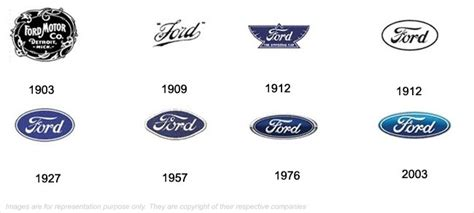 Ford Marketing Mba by Top Logo Rebranding Strategies Of Companies Page 13 Mba