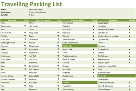 template for packing list travel checklist template free excel templates