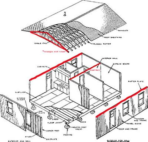 identify remove a load bearing wall mosby building