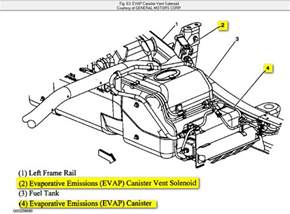 canister vent solenoid location 2002 silverado canister get free image about wiring diagram