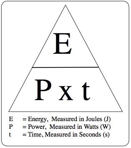 p = e / t