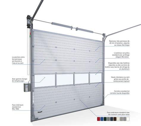 Dimension Porte De Garage Sectionnelle by Sectionnelle Industrielle Novodoor Thermo Novoferm