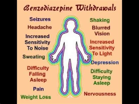 How Does Hospital Benzo Detox Work by Addicted To Xanax Cry For Help