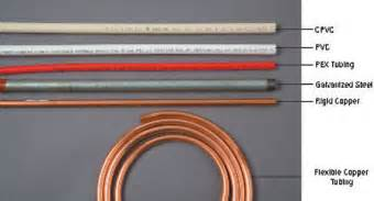 how to recognize different types of pipes heaton