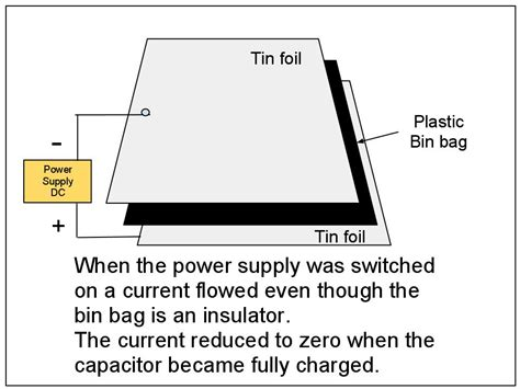 capacitors higher physics higher physics 171 helpmyphysics